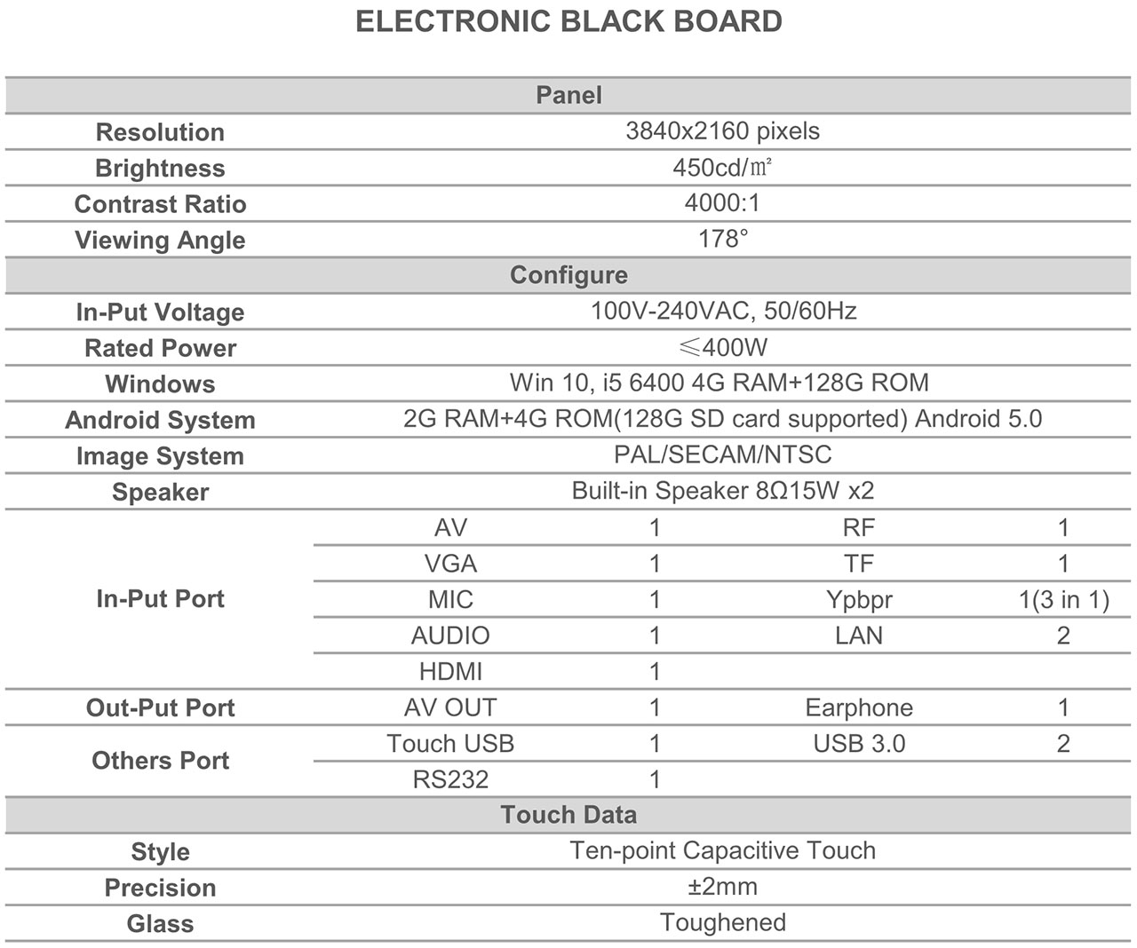 Electronic Black Board Specification-1