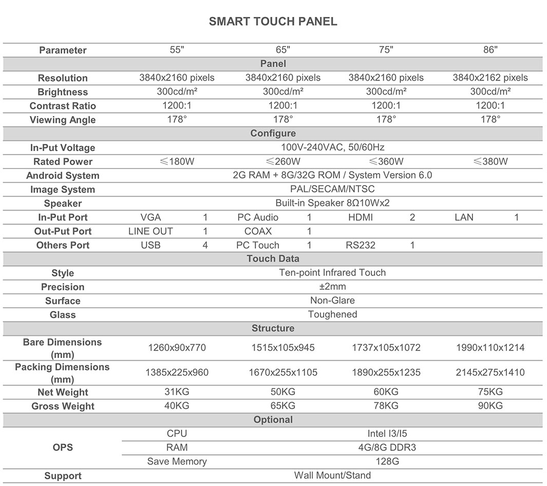 Smart Touch Panel Specification-1