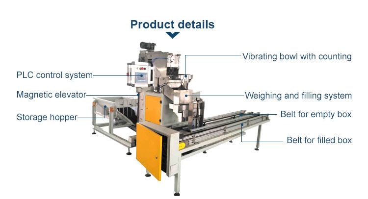 vertical box packaging machinery