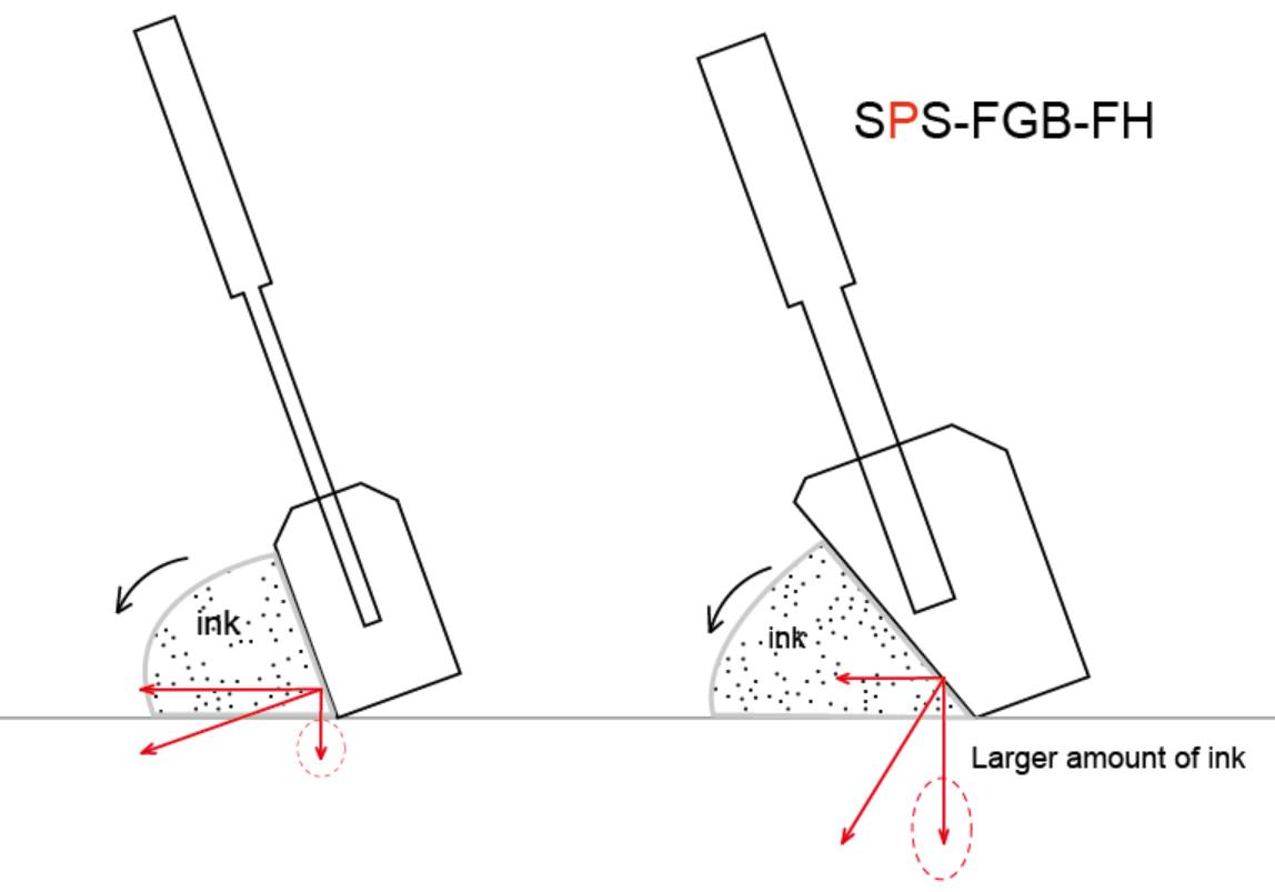 SPS-FGB-FH-Fiber Glass Board Squeegee For PCB4