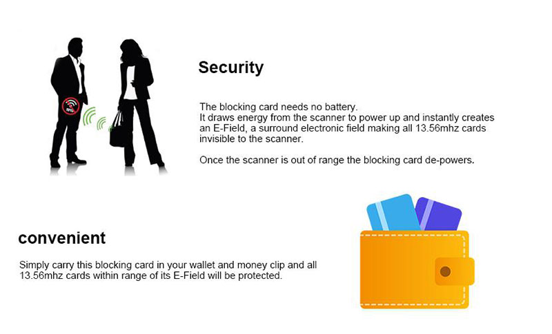 Structure of rfid blocking card2